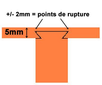 http://www.espritsdegoshin.fr/components/com_agora/img/members/25681_tablette_8.jpg