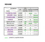 http://www.espritsdegoshin.fr/components/com_agora/img/members/30274_r_sum__594.jpg_thumb