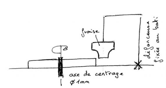 http://www.espritsdegoshin.fr/components/com_agora/img/members/45573_usinage05.jpg_thumb